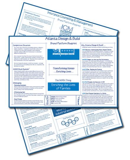 Turning point strategies brand blueprint brand blueprint malvernweather Image collections